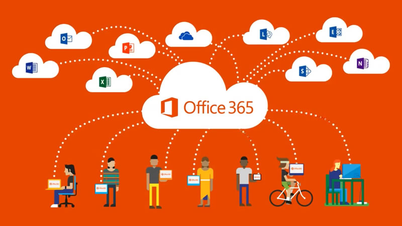 Adding a domain to Office365